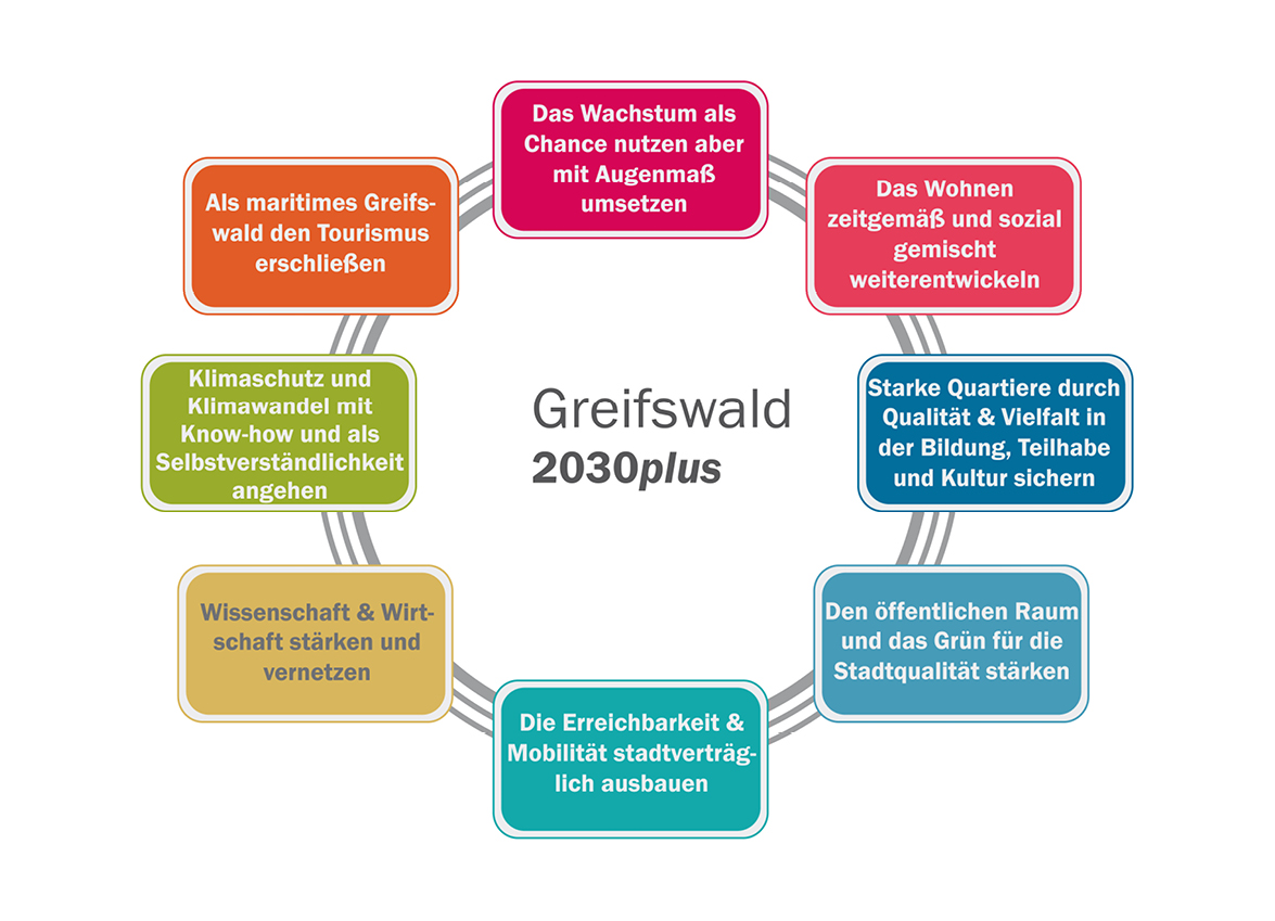 327_ISEK Greifswald_02.jpg